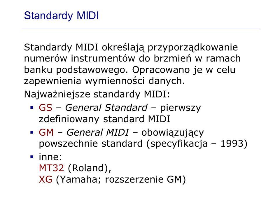 Standardy MIDI