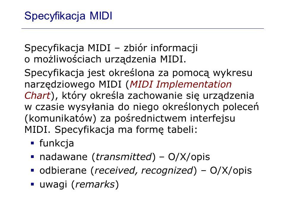 Specyfikacja MIDI Specyfikacja MIDI – zbiór informacji o możliwościach urządzenia MIDI.