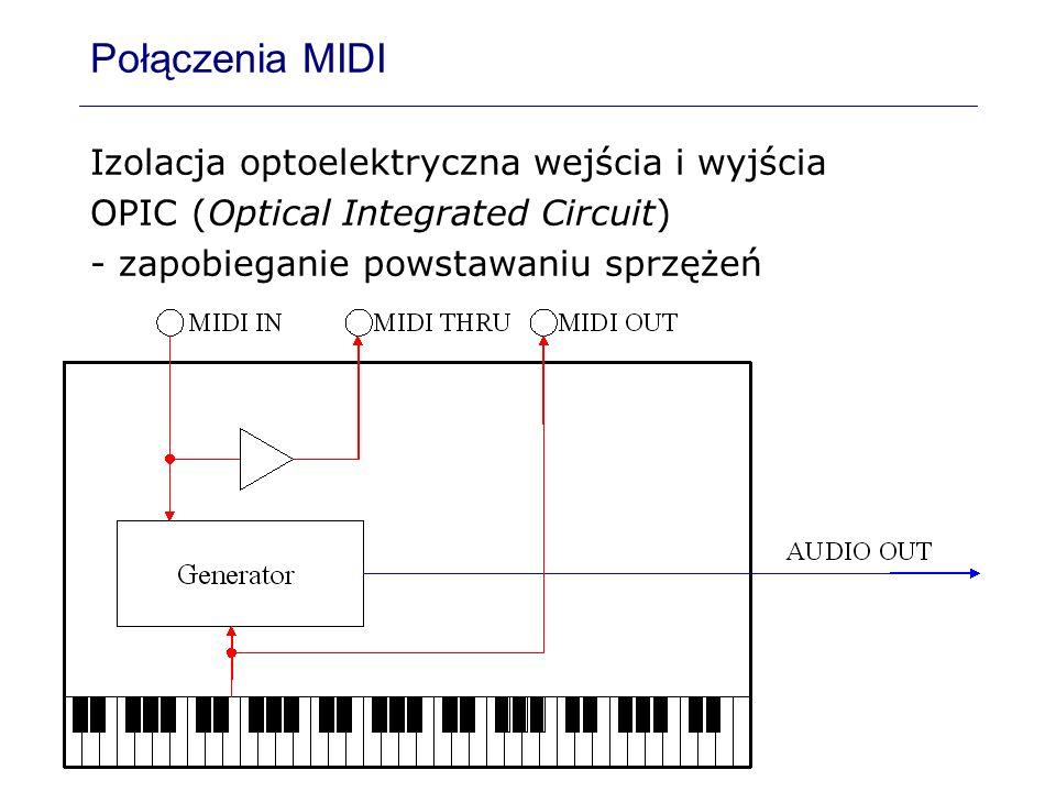 Połączenia MIDI Izolacja optoelektryczna wejścia i wyjścia
