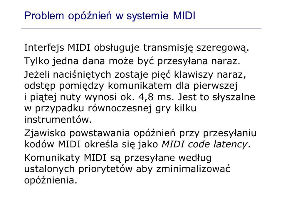 Problem opóźnień w systemie MIDI