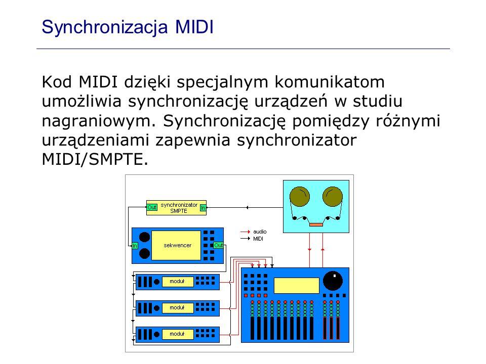 Synchronizacja MIDI
