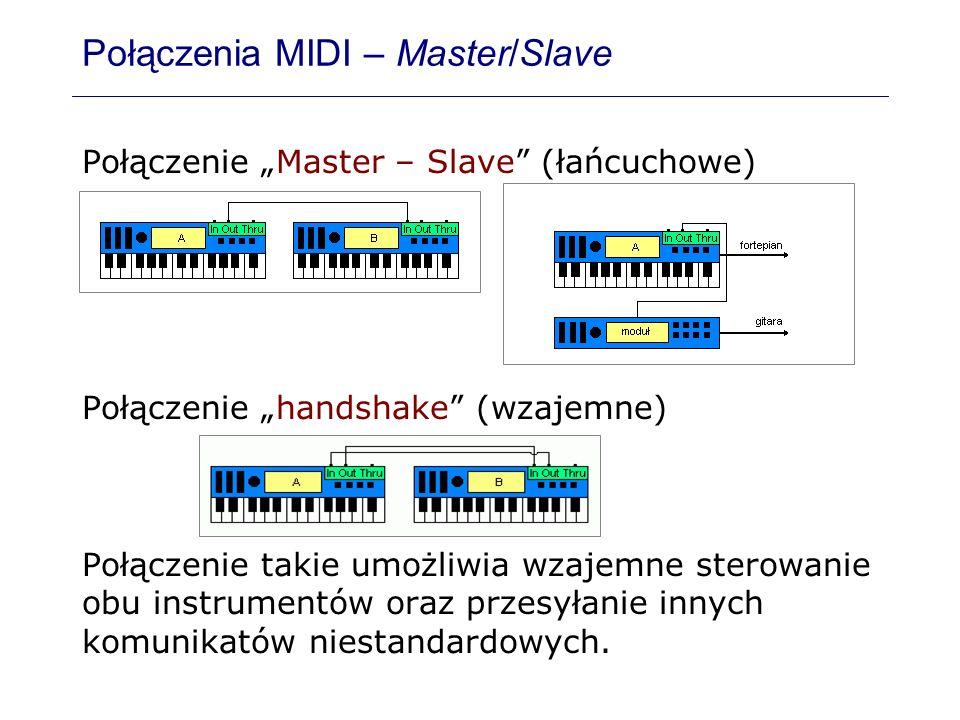 Połączenia MIDI – Master/Slave