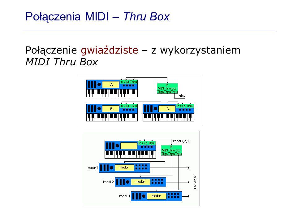 Połączenia MIDI – Thru Box