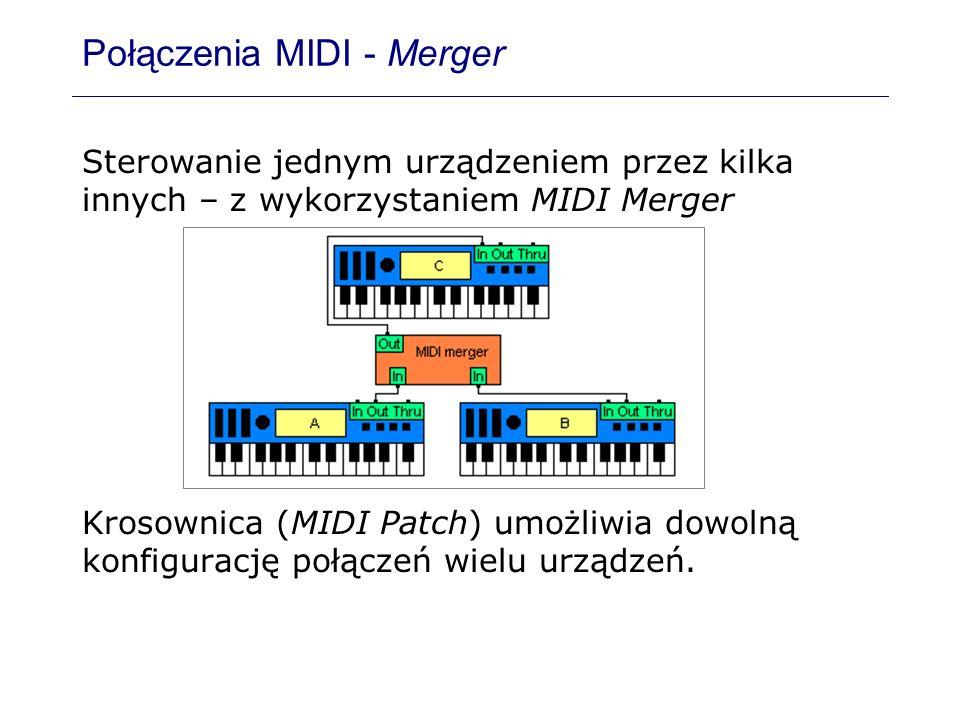 Połączenia MIDI - Merger