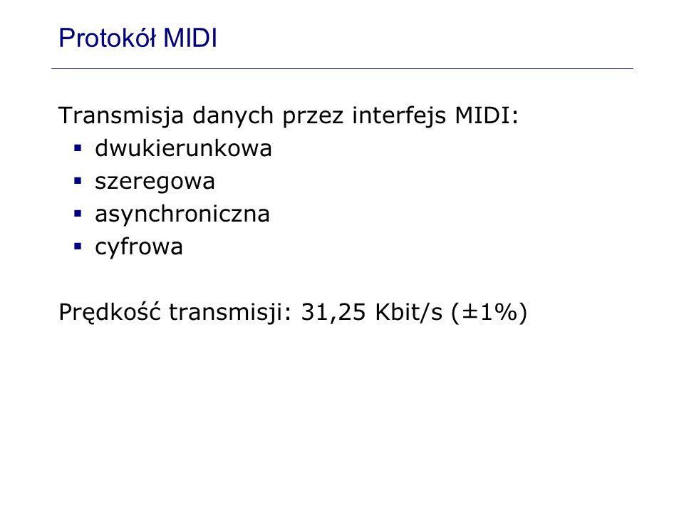 Protokół MIDI Transmisja danych przez interfejs MIDI: dwukierunkowa