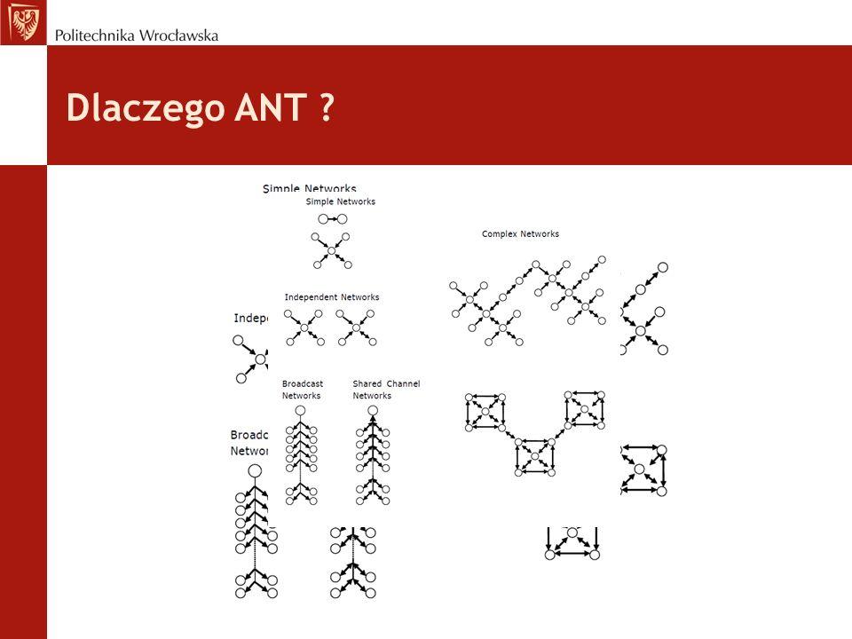 Dlaczego ANT
