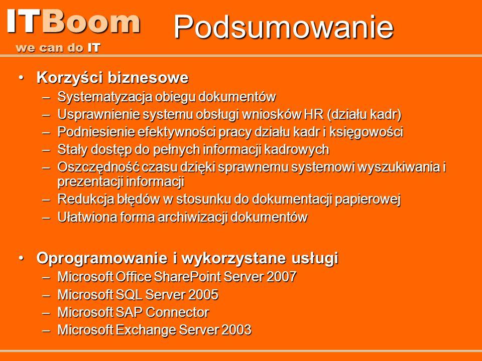 ITBoom we can do IT Podsumowanie Korzyści biznesowe
