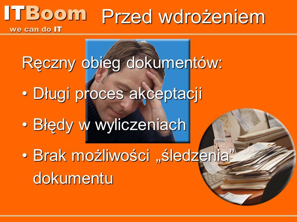 ITBoom we can do IT Przed wdrożeniem Ręczny obieg dokumentów: