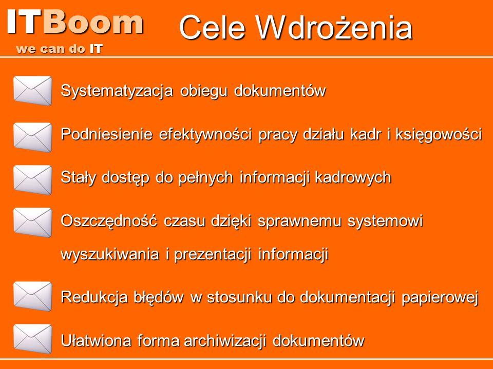 ITBoom we can do IT Cele Wdrożenia Systematyzacja obiegu dokumentów