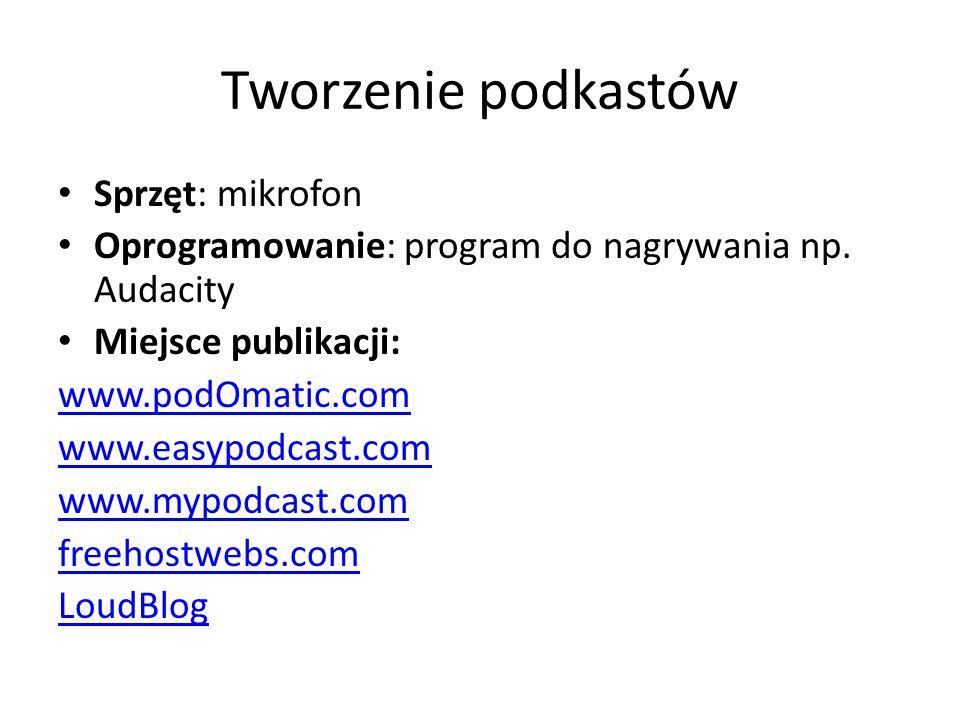 Tworzenie podkastów Sprzęt: mikrofon