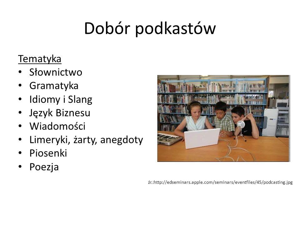 Dobór podkastów Tematyka Słownictwo Gramatyka Idiomy i Slang