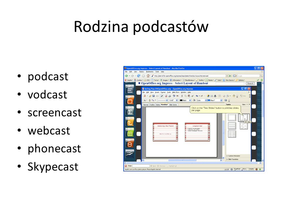 Rodzina podcastów podcast vodcast screencast webcast phonecast