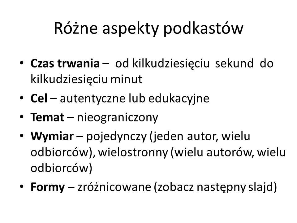 Różne aspekty podkastów