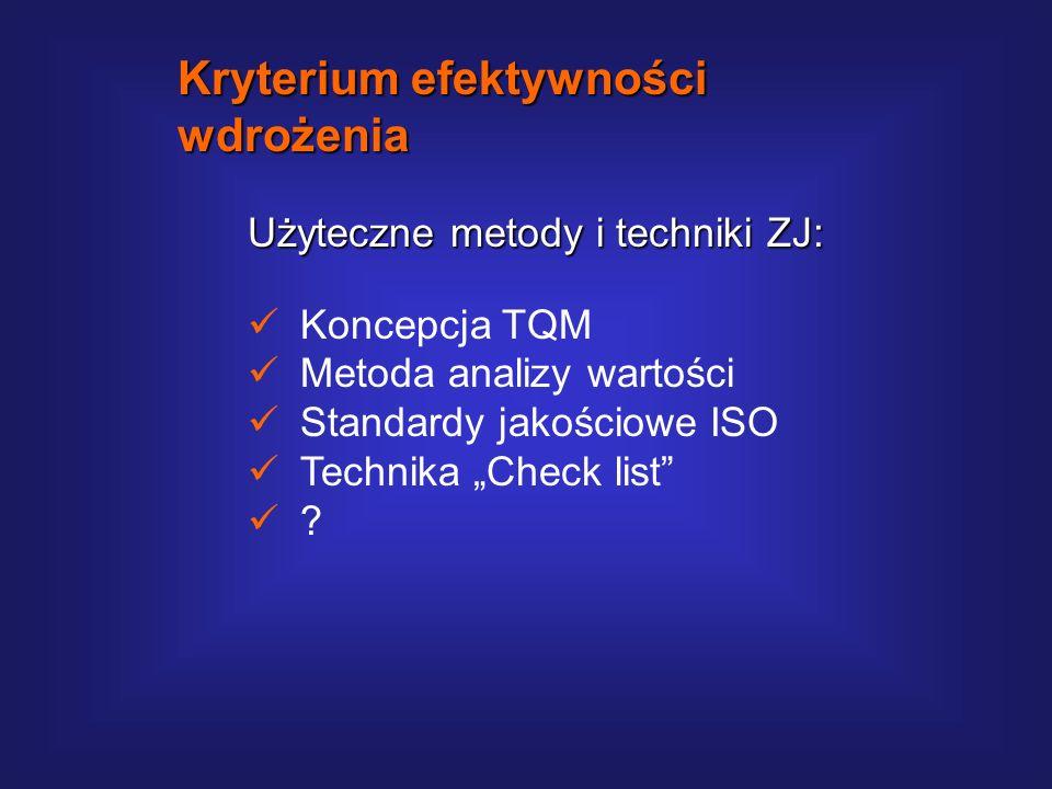 Kryterium efektywności wdrożenia