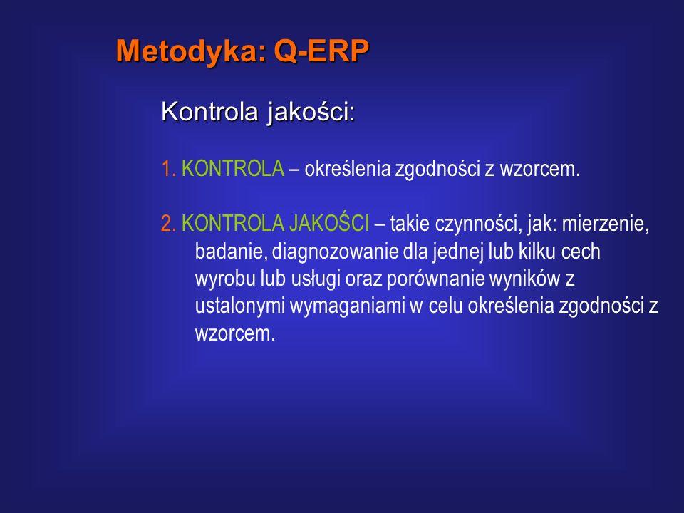 Metodyka: Q-ERP Kontrola jakości: