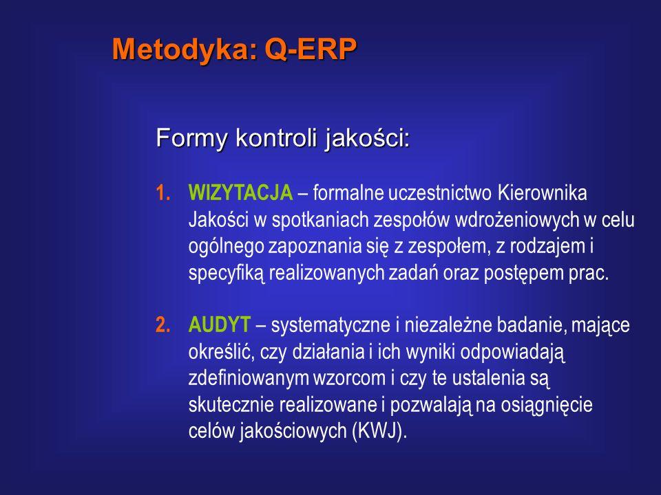 Metodyka: Q-ERP Formy kontroli jakości: