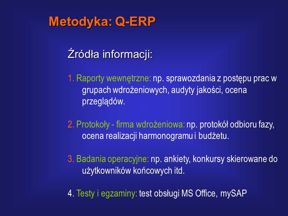 Metodyka: Q-ERP Źródła informacji: