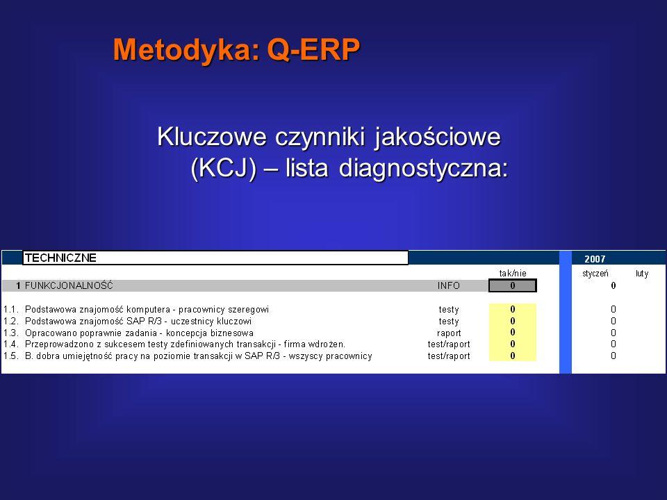 Metodyka: Q-ERP Kluczowe czynniki jakościowe (KCJ) – lista diagnostyczna: