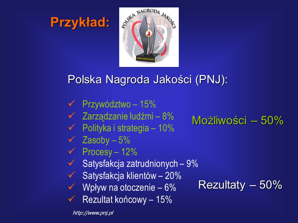 Przykład: Polska Nagroda Jakości (PNJ): Możliwości – 50%