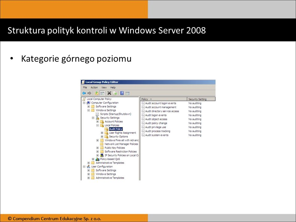 Struktura polityk kontroli w Windows Server 2008