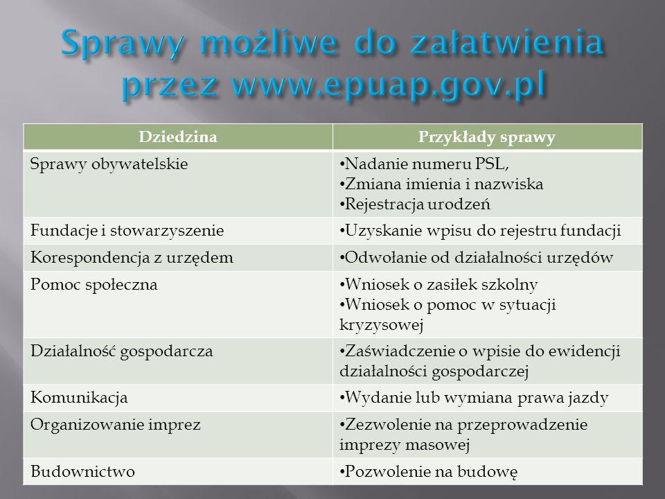 Sprawy możliwe do załatwienia przez www.epuap.gov.pl