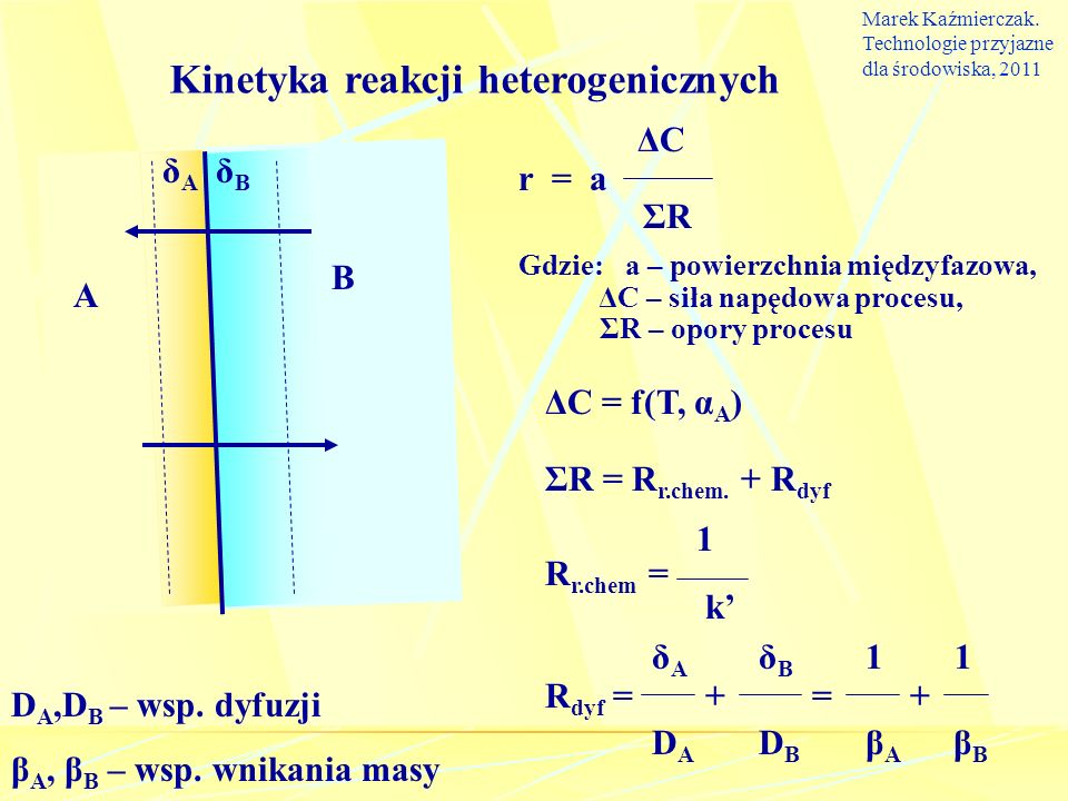 Kinetyka reakcji heterogenicznych