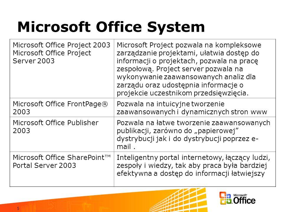 Microsoft Office System