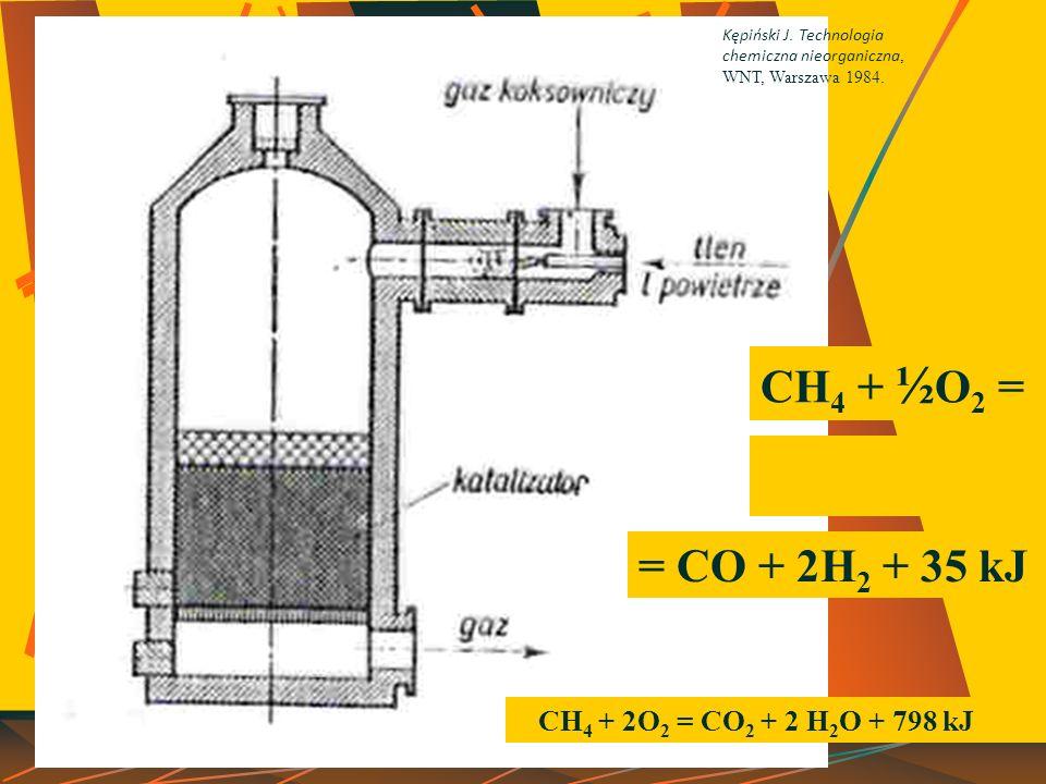 CH4 + ½O2 = = CO + 2H2 + 35 kJ CH4 + 2O2 = CO2 + 2 H2O + 798 kJ