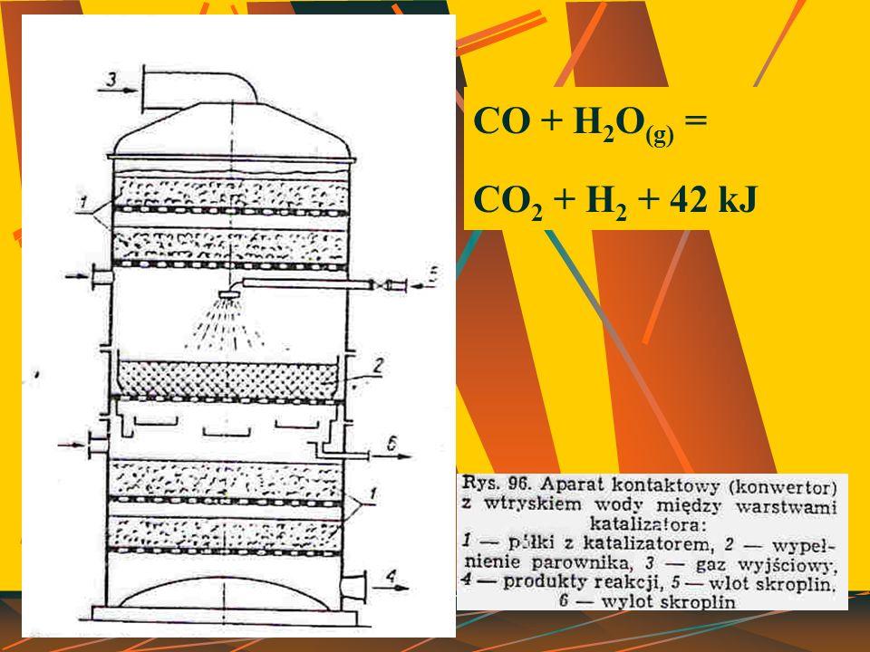 CO + H2O(g) = CO2 + H2 + 42 kJ