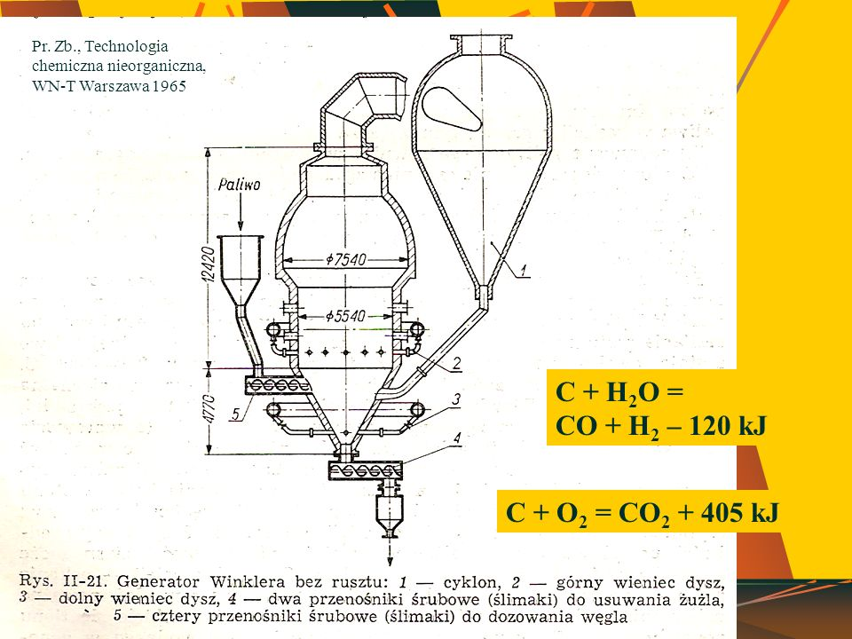 C + H2O = CO + H2 – 120 kJ C + O2 = CO2 + 405 kJ