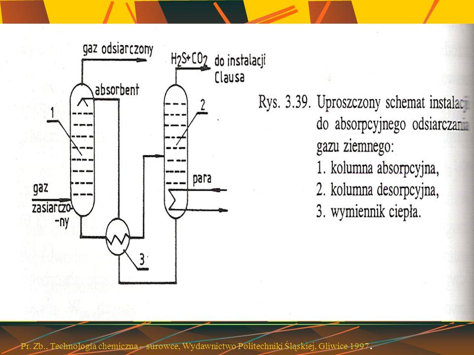 Pr. Zb., Technologia chemiczna – surowce, Wydawnictwo Politechniki Śląskiej, Gliwice 1997.