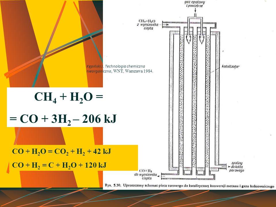 CH4 + H2O = = CO + 3H2 – 206 kJ CO + H2O = CO2 + H2 + 42 kJ
