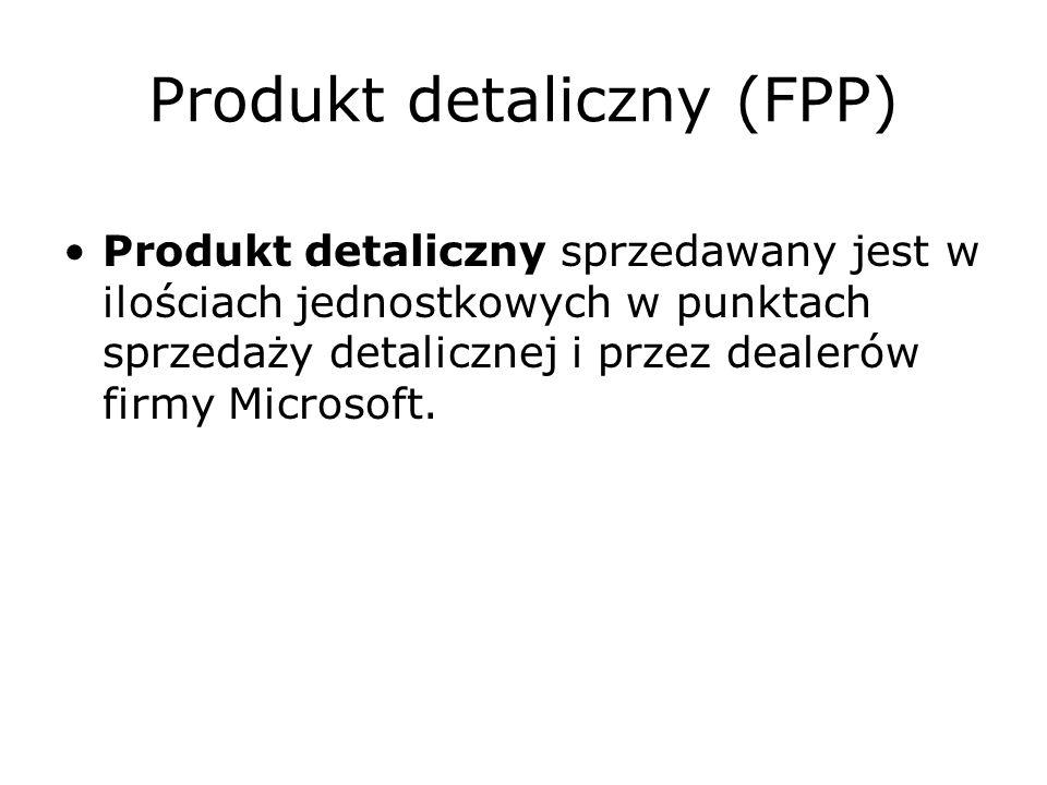 Produkt detaliczny (FPP)