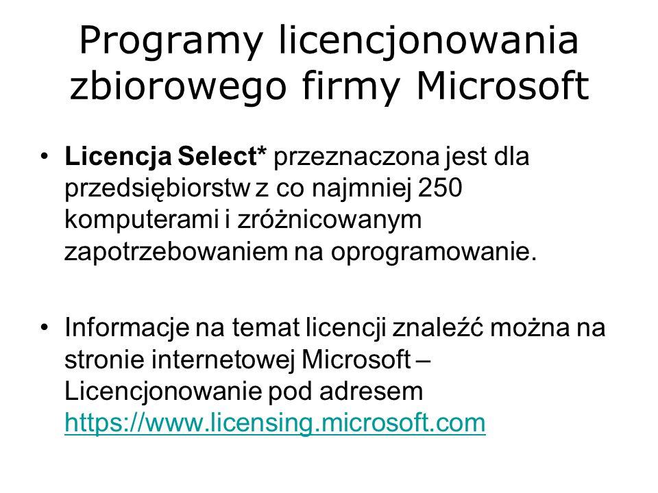Programy licencjonowania zbiorowego firmy Microsoft