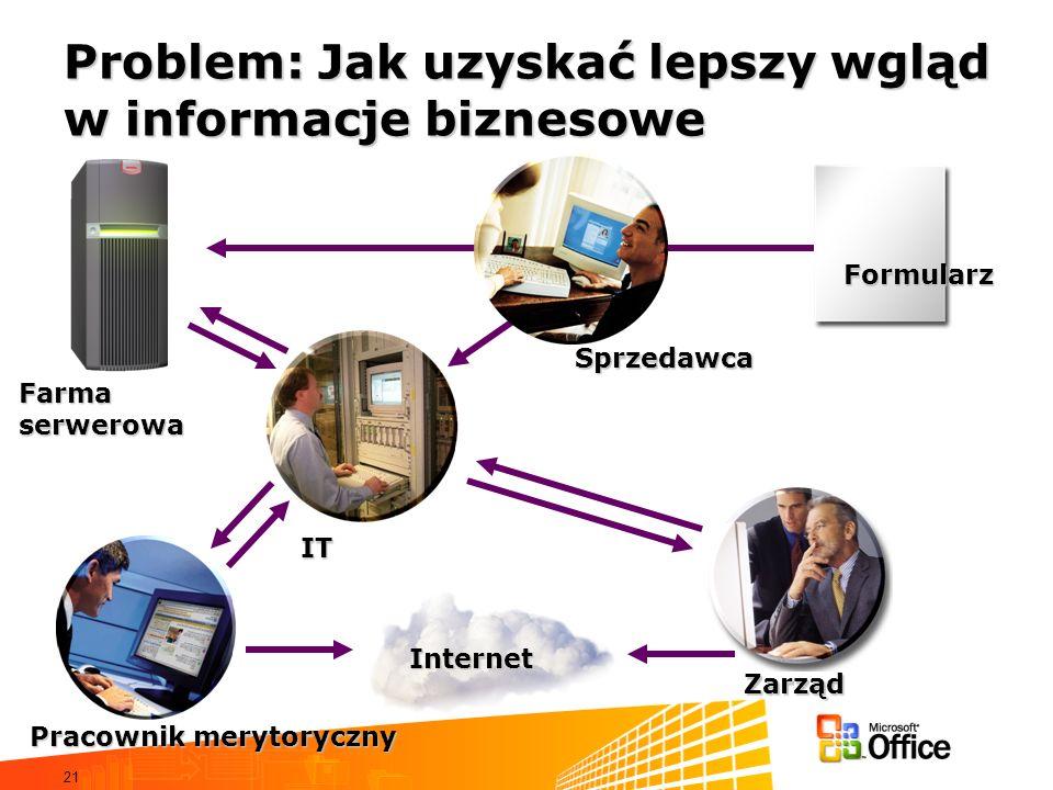 Problem: Jak uzyskać lepszy wgląd w informacje biznesowe