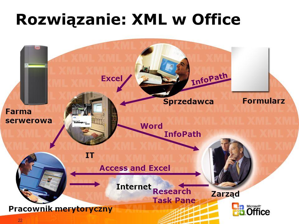 Rozwiązanie: XML w Office
