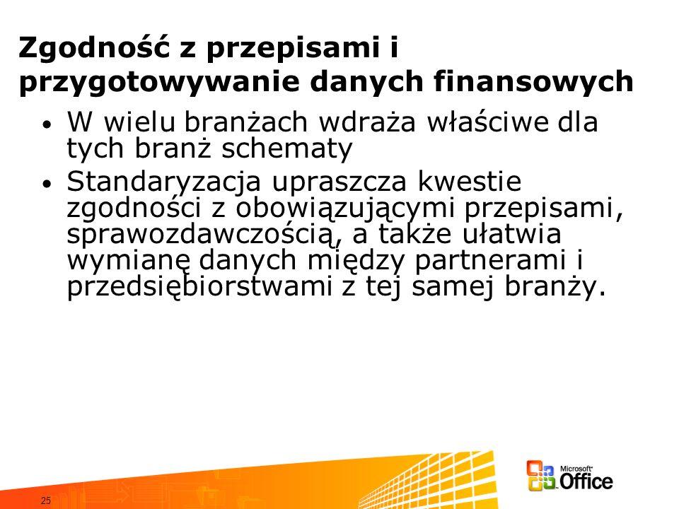Zgodność z przepisami i przygotowywanie danych finansowych