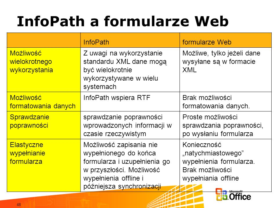 InfoPath a formularze Web