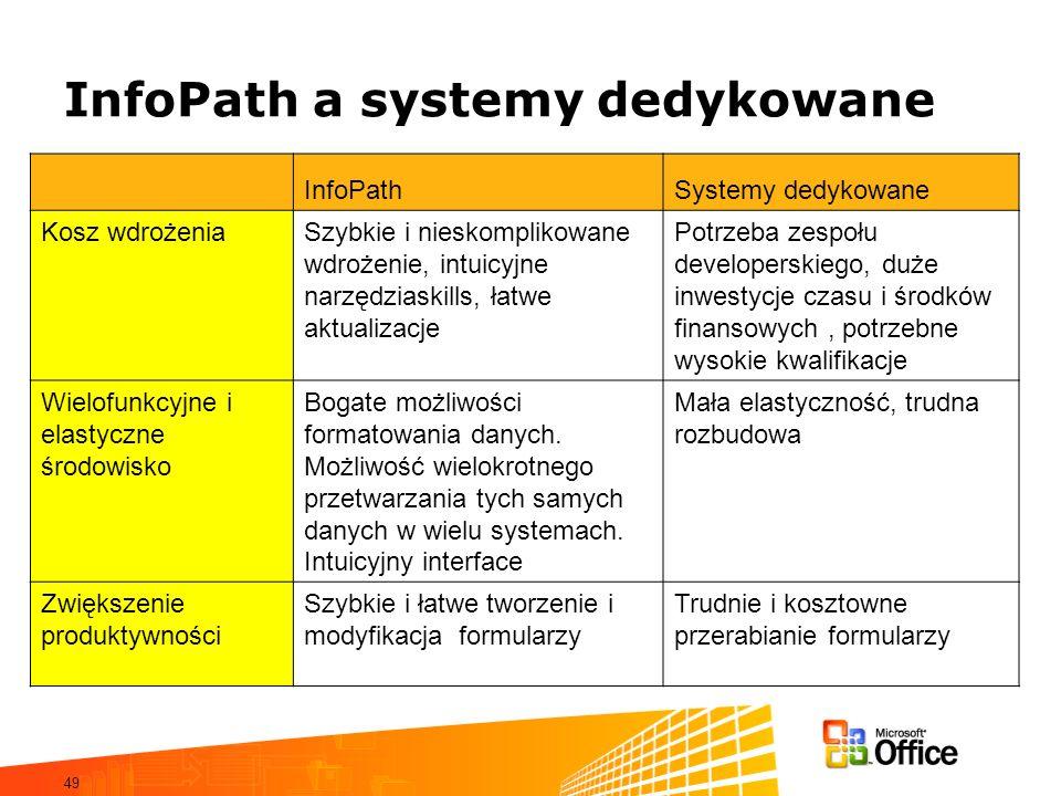 InfoPath a systemy dedykowane
