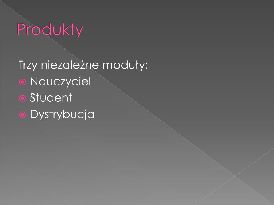 Produkty Trzy niezależne moduły: Nauczyciel Student Dystrybucja