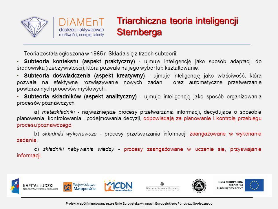 Triarchiczna teoria inteligencji Sternberga