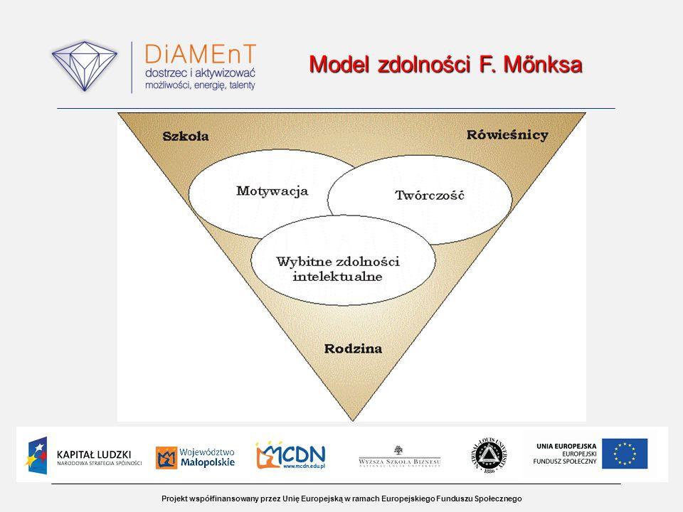 Model zdolności F. Mőnksa
