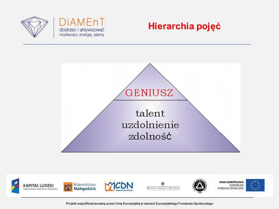 Hierarchia pojęć Projekt współfinansowany przez Unię Europejską w ramach Europejskiego Funduszu Społecznego.