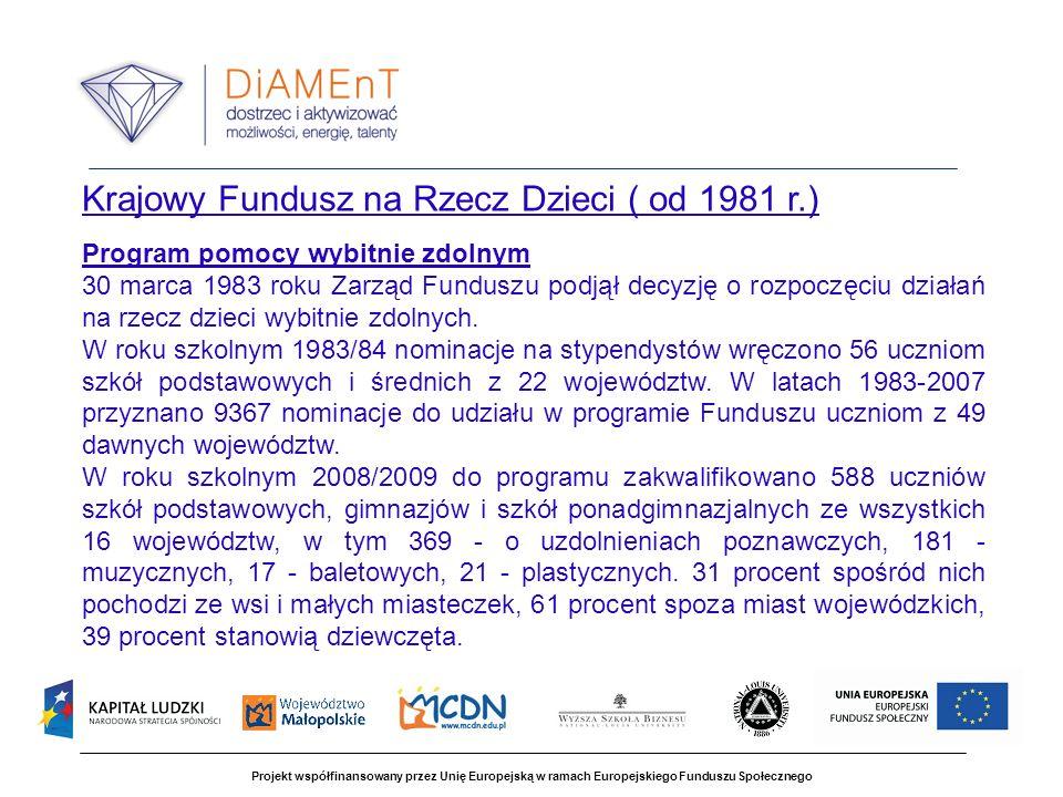Krajowy Fundusz na Rzecz Dzieci ( od 1981 r.)