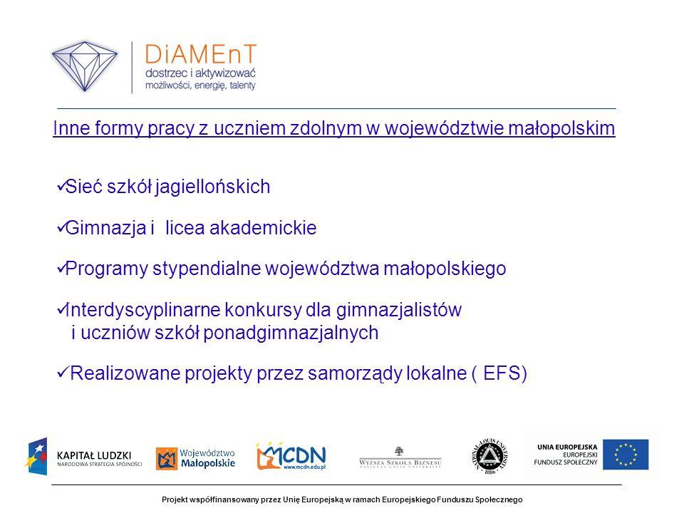 Inne formy pracy z uczniem zdolnym w województwie małopolskim