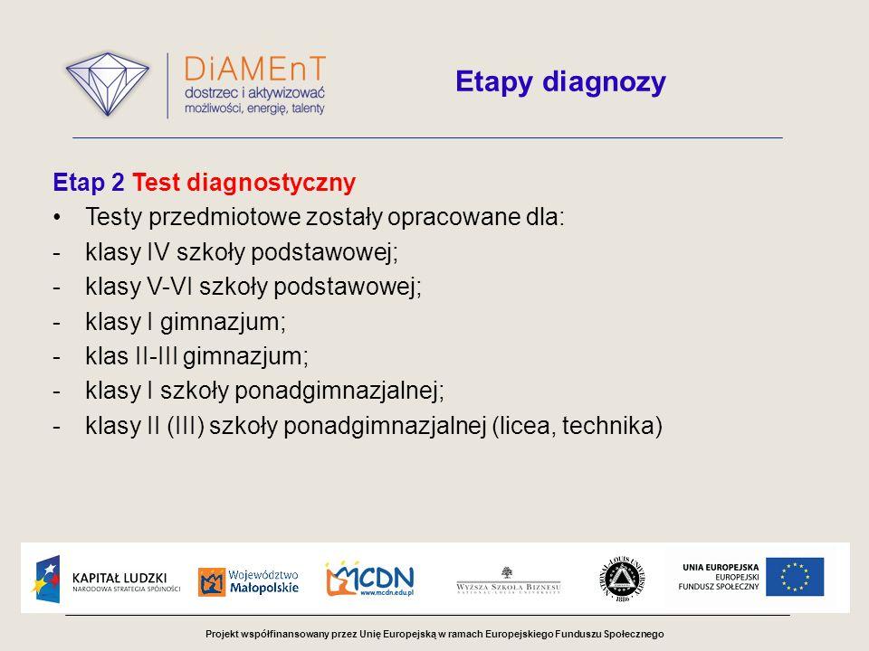 Etap 2 Test diagnostyczny Testy przedmiotowe zostały opracowane dla: