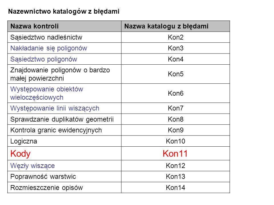 Kody Kon11 Nazewnictwo katalogów z błędami Nazwa kontroli