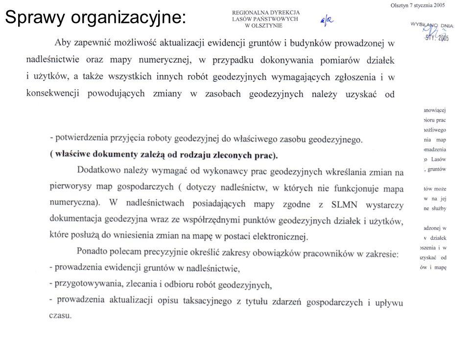 Sprawy organizacyjne:
