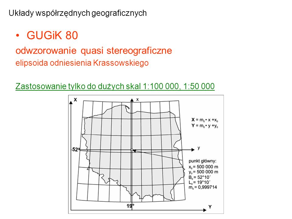 Układy współrzędnych geograficznych