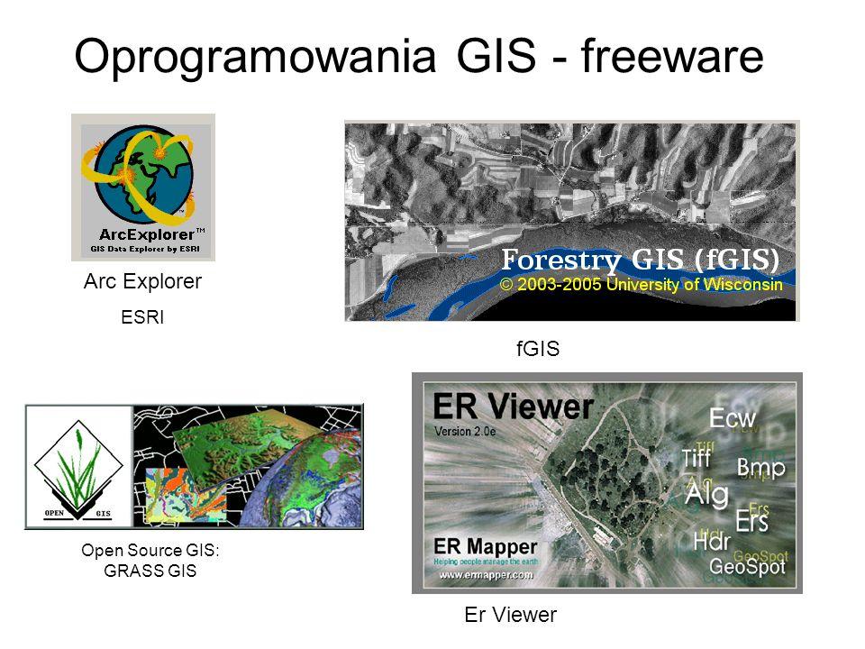 Oprogramowania GIS - freeware